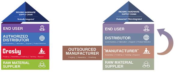 Supply-Chain-2
