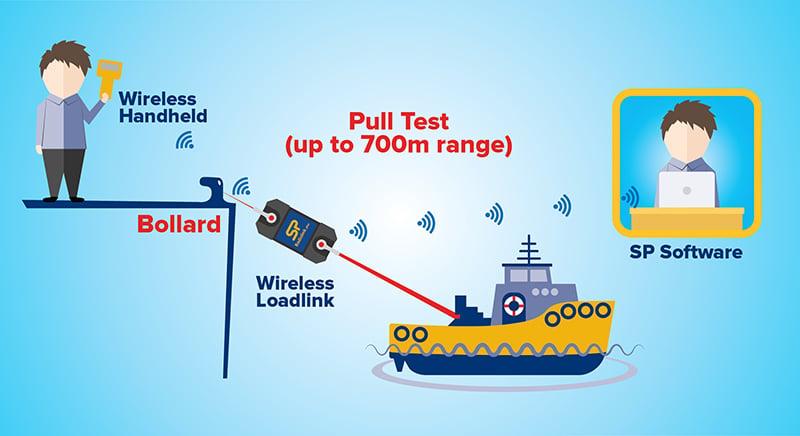 bollard-pull-test-infographic